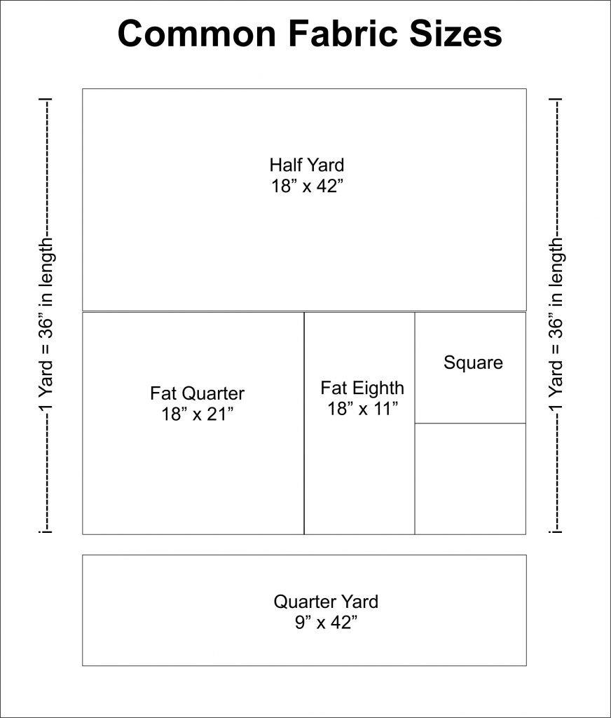 Fabric sizes